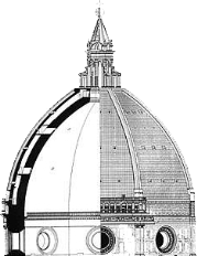 8. Brunelleshi-and-Duomo-of-Florence-wikipedia.png